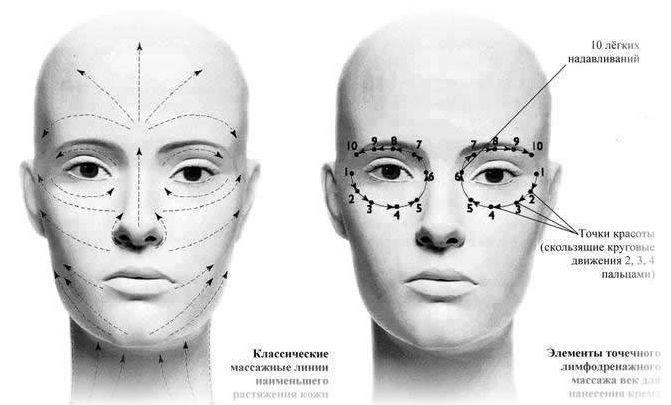 kosmeticlinii