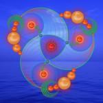 Код Яноша «Ясность» — энергия недели с 19 по 25 января 2015 г.